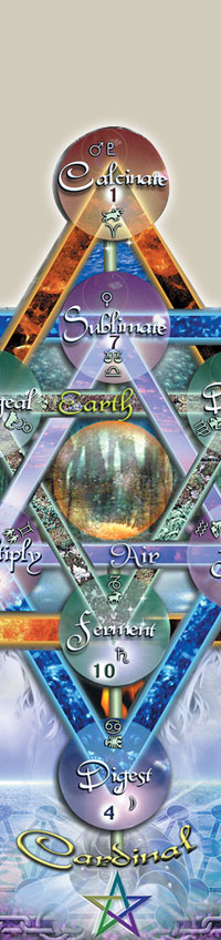 The Alchemical Star Chart detail