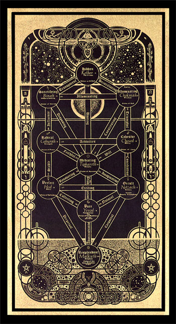Qabalah Tree of Life Golden Print (black)